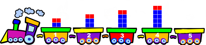 Teaching Growing Patterns Grade 2 - repeating and growing ...